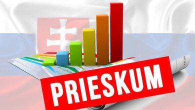 Photo of Prieskum: polovica ľudí na Slovensku očakáva predčasné voľby